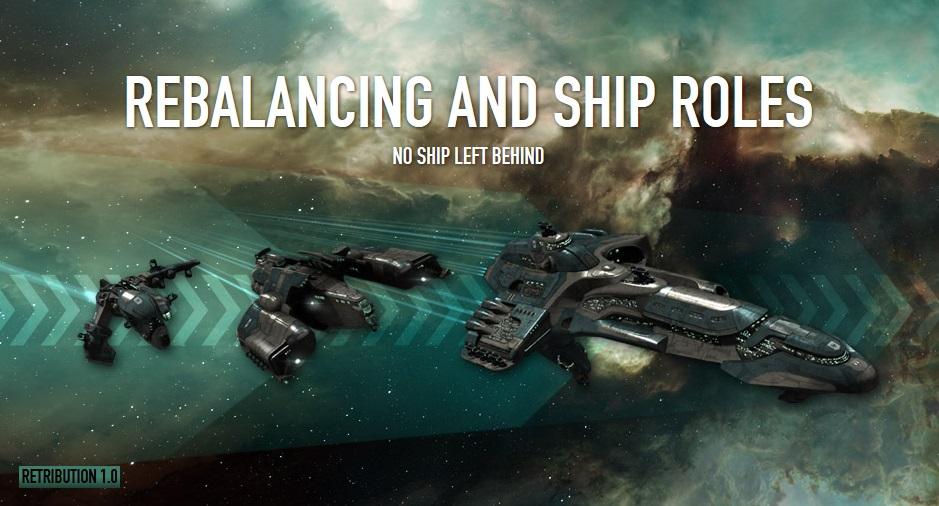 обзор космических кораблей EVE Online
